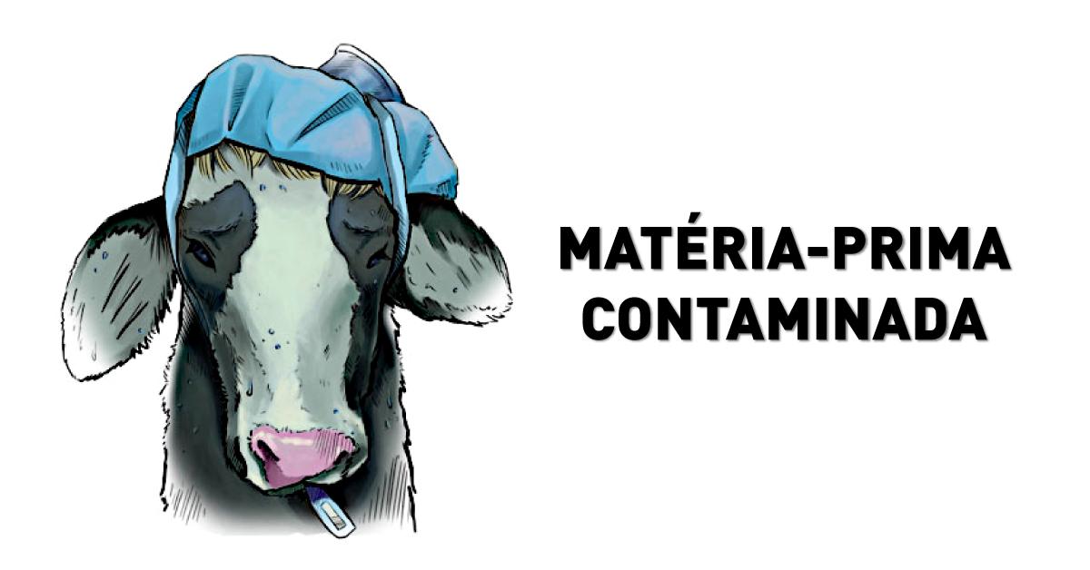 Matéria-prima contaminada